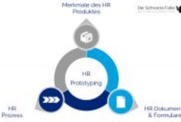 HR Prototyping – modern und effizient