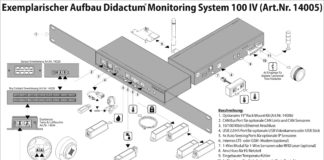 Exemplarischer Aufbau Didactum 100 IV 102018