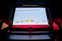 Interaktive Kulturveranstaltungen mit dem Umfragetool SMS-Voting – Zuschauer stimmen live beim Kinobesuch ab