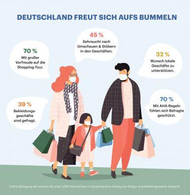 Umfrage: Deutsche freuen sich aufs Bummeln
