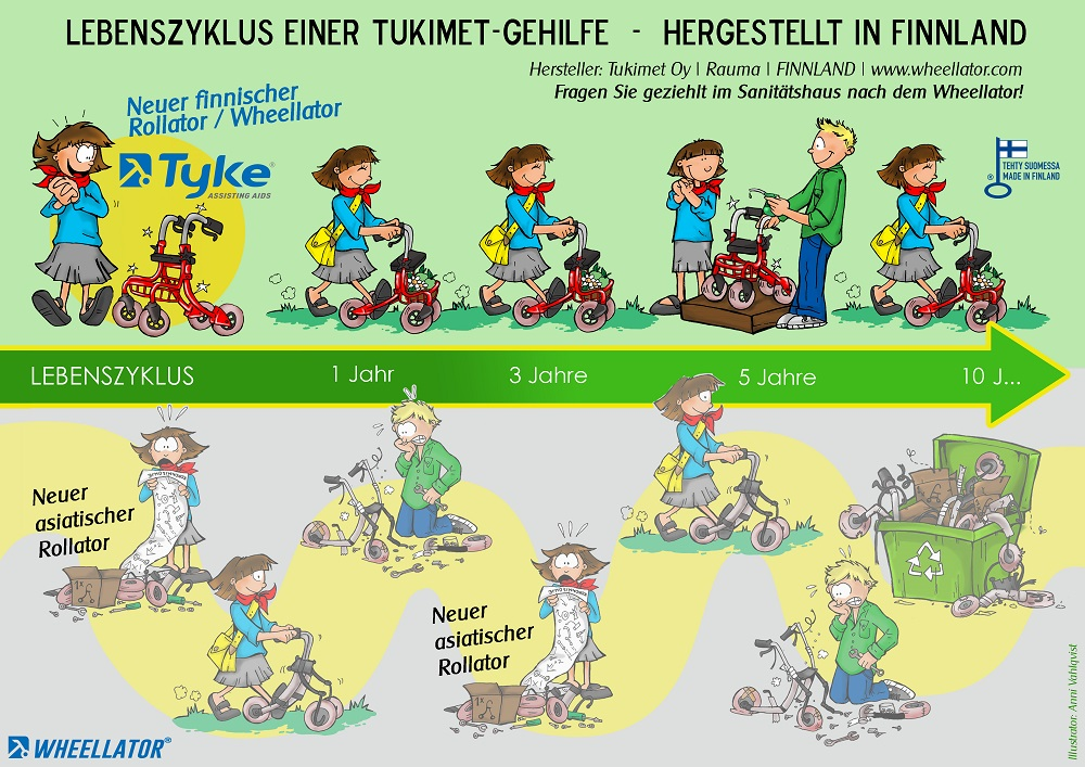 Geh_Hilfe_Wheellator_Tukimet_Rollatoren_Hersteller_lifecycle_comic.jpg